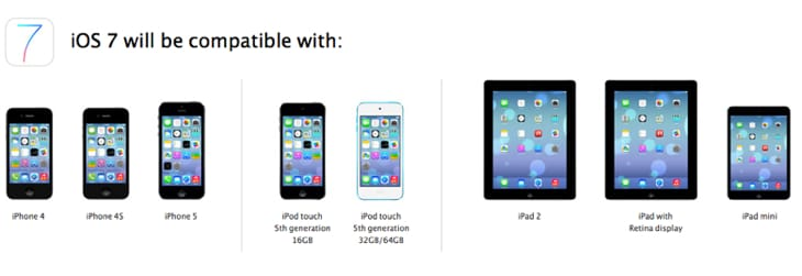 iOS 7 will be compatible with the following devices