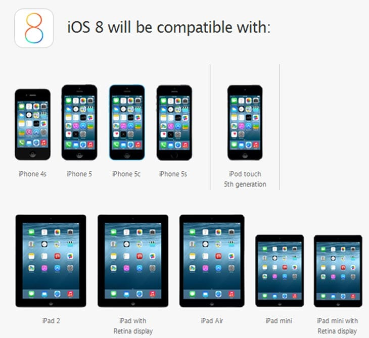 iOS-8-compatibility-chart