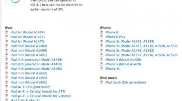 iOS 8.1 release, or quick 8.0.3 issues update