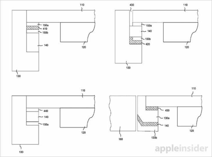 iPad Pro 2 technology