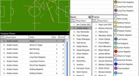 iPad scouting apps delivers FIFA World Cup 2014 results