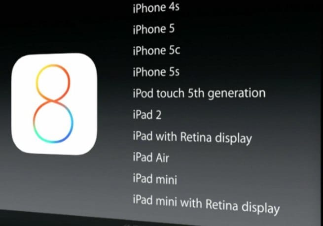 iPhone 6 desire increases with iOS 8