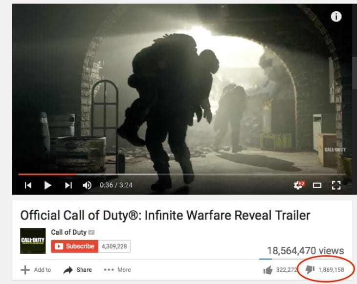 infinite-warfare-youtube-dislikes