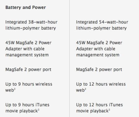 From Apple's website