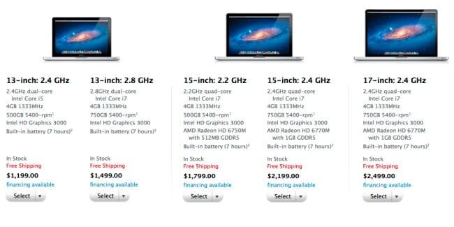 Macbook pro 2011 specs