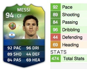 messi-fifa-14-world-cup-update