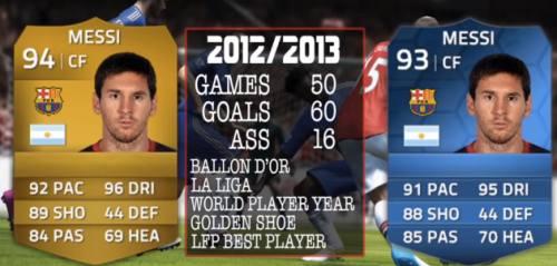 messi-vs-ronaldo-fifa-15-rating