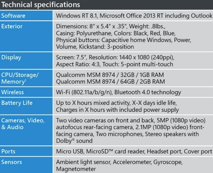 microsoft-surface-mini-specs