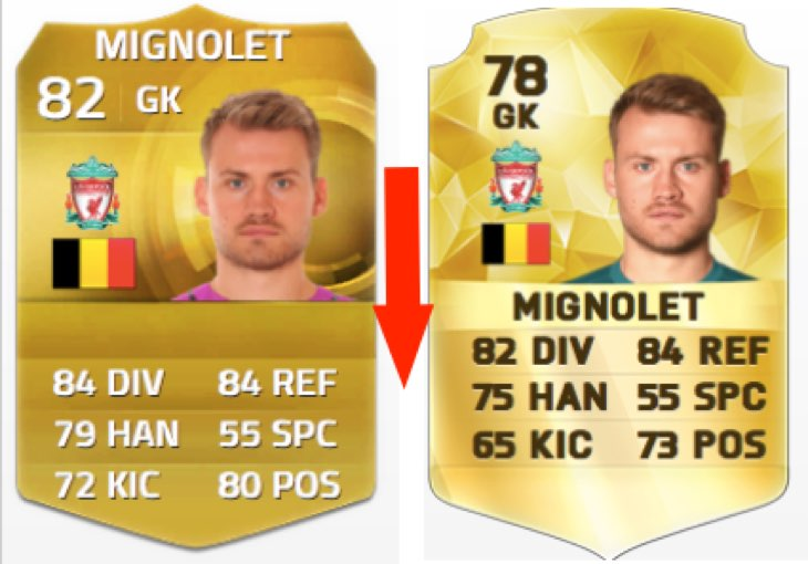 mignolet-fifa-16-downgrade