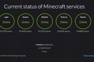 Minecraft Servers down warning from LizardSquad