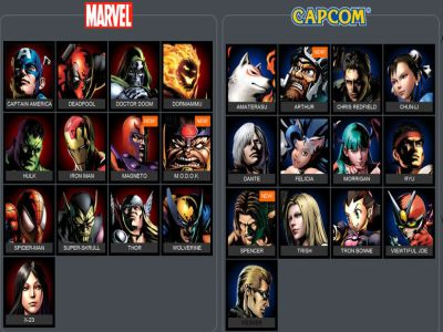list of marvel characters with pictures image search results