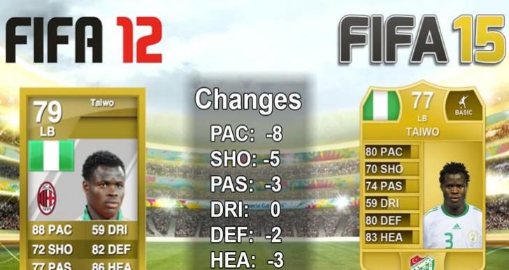 Everton's Muhamed Besic in FIFA 15 player ratings