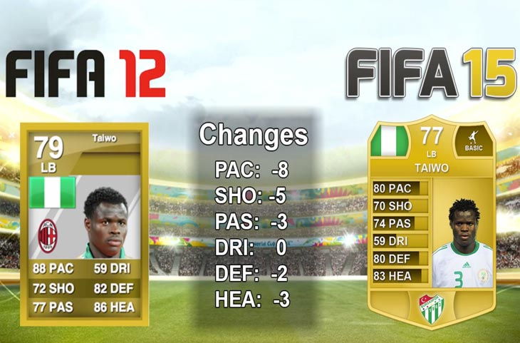 new-returning-legends-in-Fifa-15