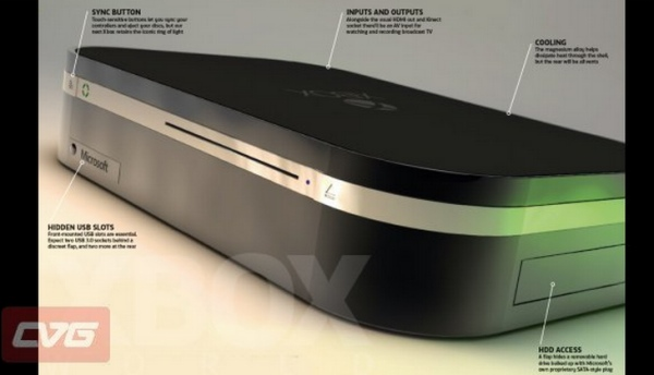new-xbox-720-leak.jpg