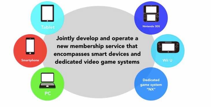 nintendo-nx-game-console