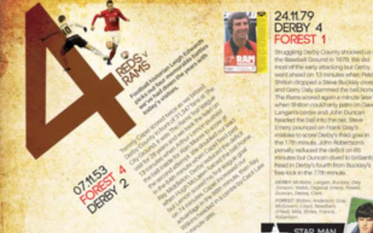 nottingham-forrest-matchday-programme