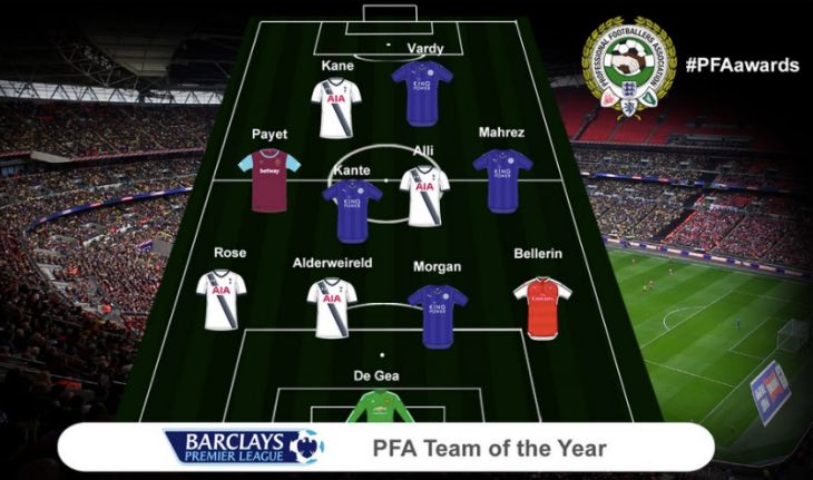 pfa-team-of-the-year-fifa-16-tots