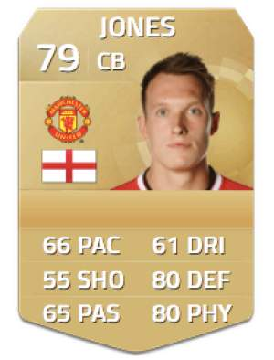 phil-jones-fifa-15-face