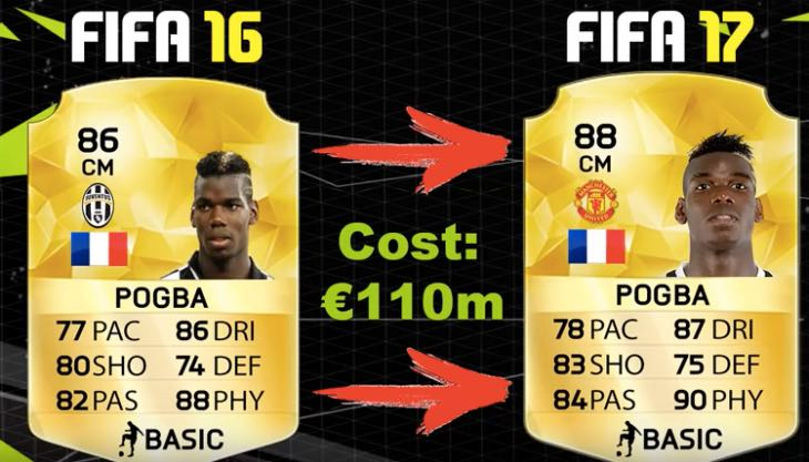 pogba-fifa-17-rating-prediction