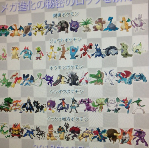 Could this be the real list of Mega evolutions in the game?