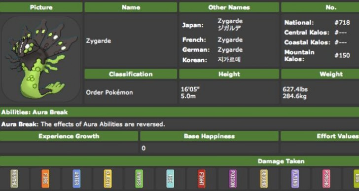 Pokemon X and Y Pokedex unleashed on Serebii
