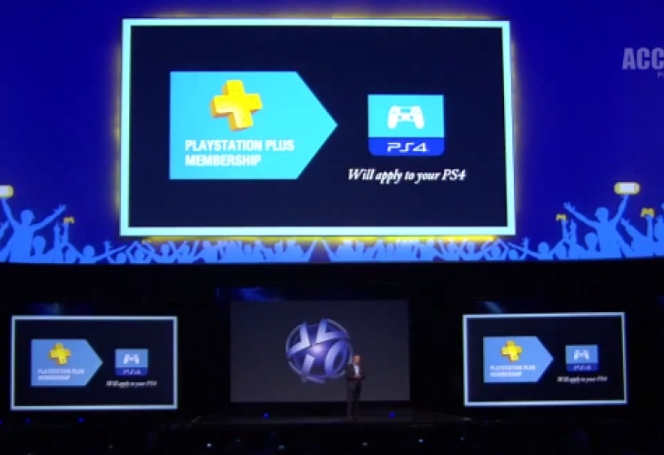 Sony PS4 PS Plus features overview