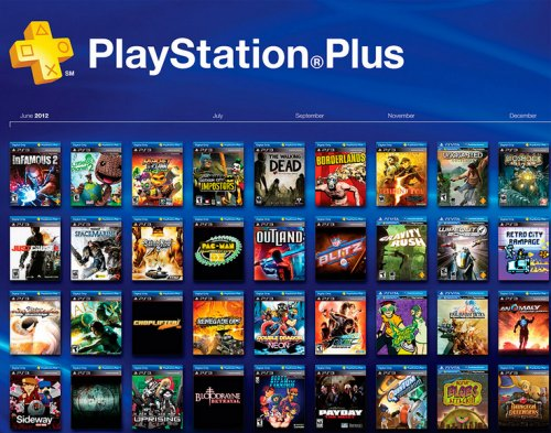How good is the PS Plus Instant Game Collection?