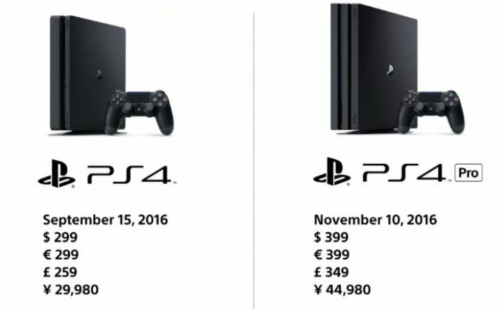 ps4-pro-uk-us-price