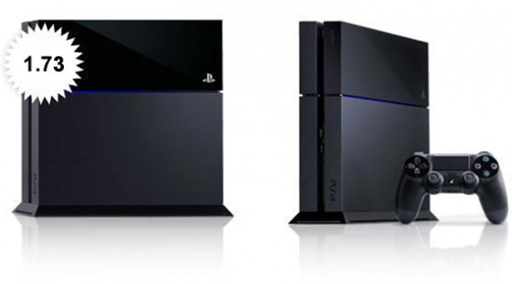 Next PS4 update release looming