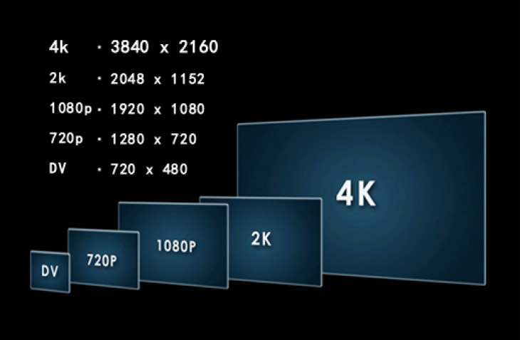 ps4-xbox-one-4k-gaming