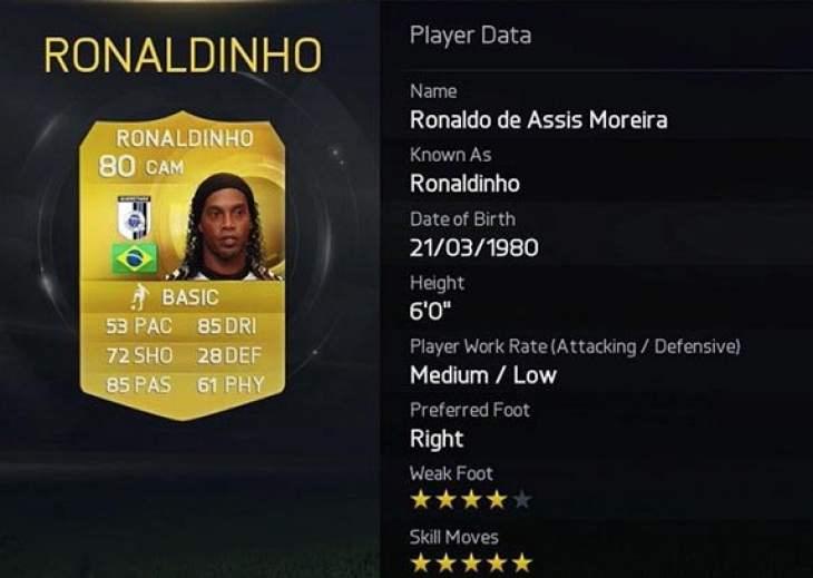 ronaldinho-fifa-15-stats