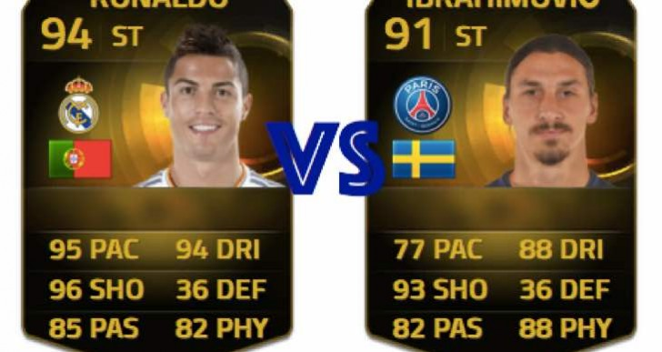 Ronaldo Vs Ibrahimovic In-Form FIFA 15 stats review