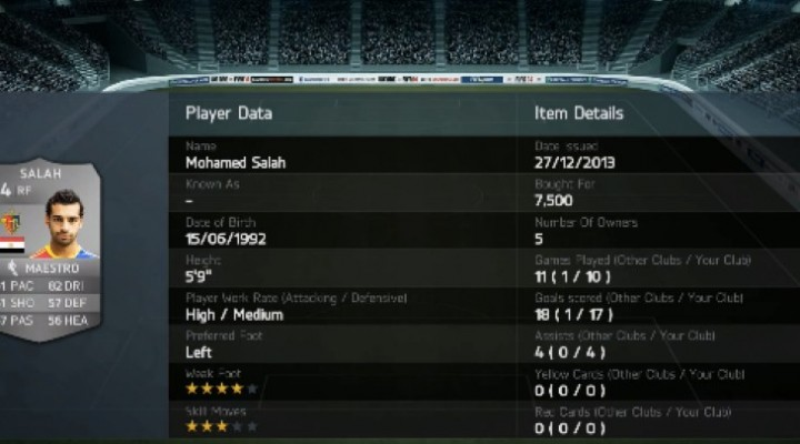 FIFA 14 Salah stats analysis after Chelsea FC transfer