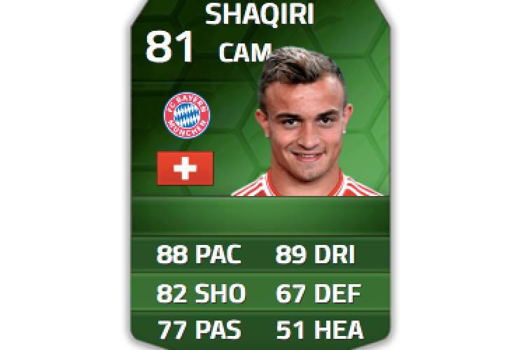 shaqiri-hatrick-fifa-14-upgrade