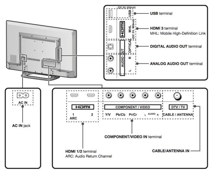 Sharp aquos 55 smart tv manual