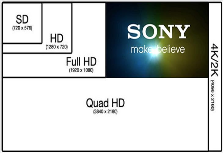 sony-ps4-4k-resolution