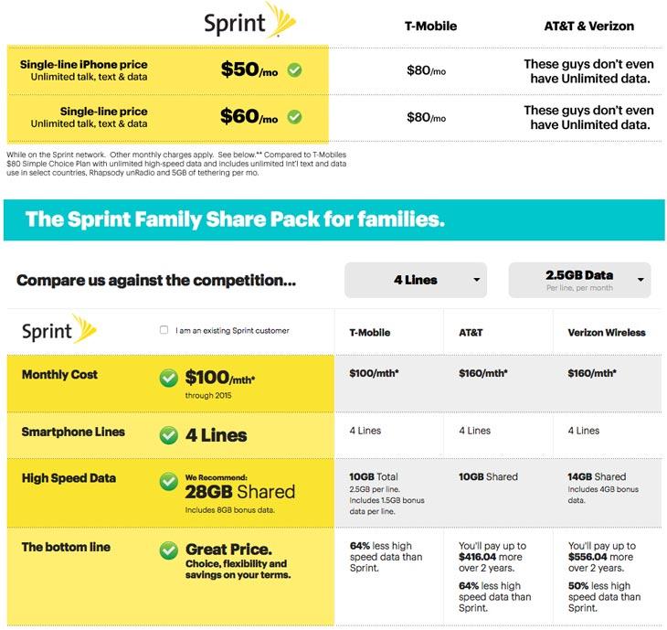 sprint-network-plans-spet-2014