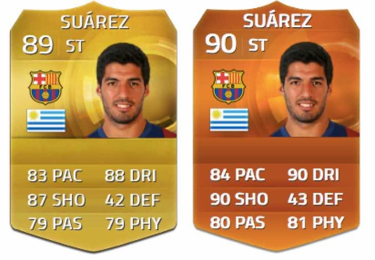 suarez-motm-card-fifa-15-compared