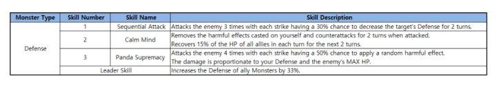 summoners-war-panda-warrior-skills