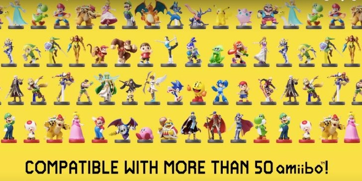 Super Mario Maker Amiibo compatibility list