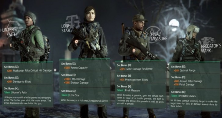 The Division 1.2 Gear Sets drops in Clear Sky Incursion
