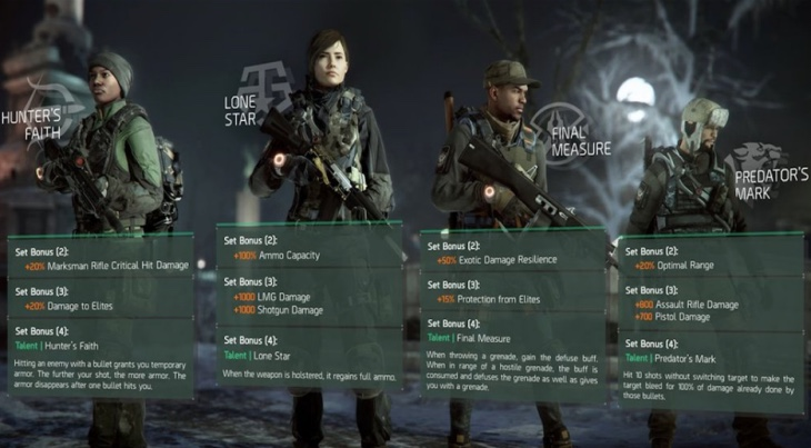 the-division-new-gear-sets-conflict