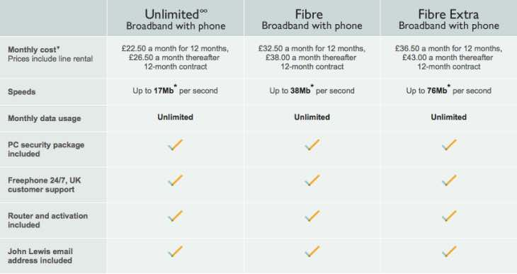 three-john-lewis-broadband-plans
