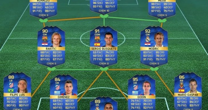 FIFA 16 TOTS La Liga predictions with BBVA dream team
