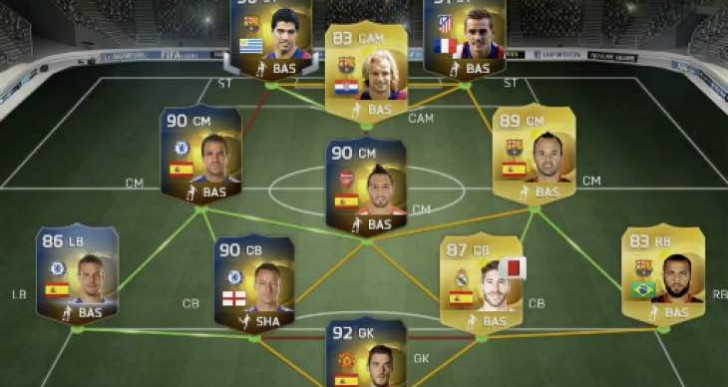 FIFA 15 TOTS Suarez review with amazing stats