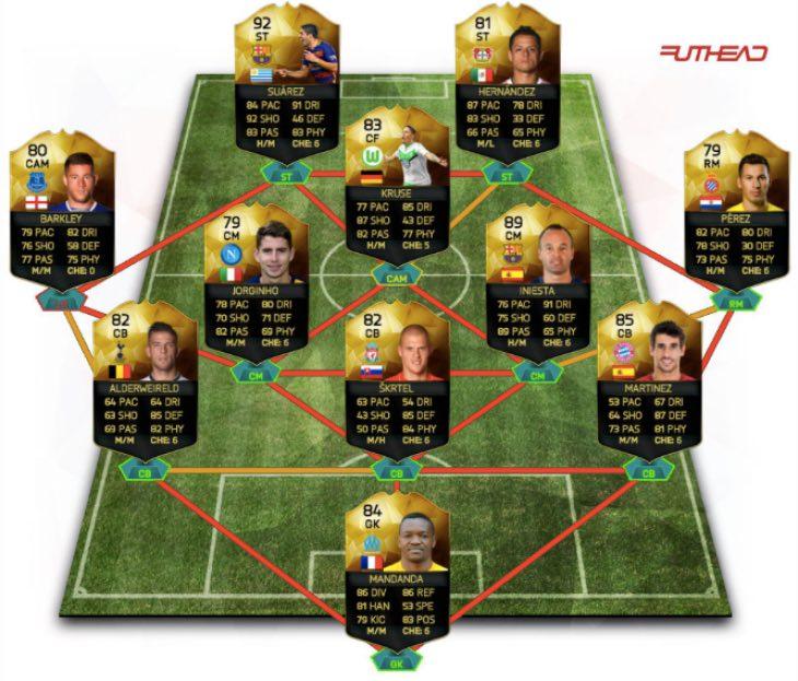 totw-11-predictions-fifa-16