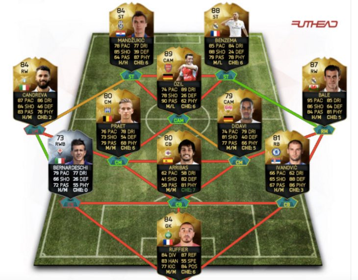 totw-15-predictions-fifa-16