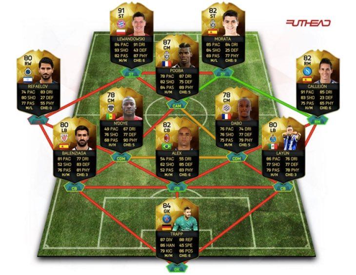 totw-21-predictions-fifa-16