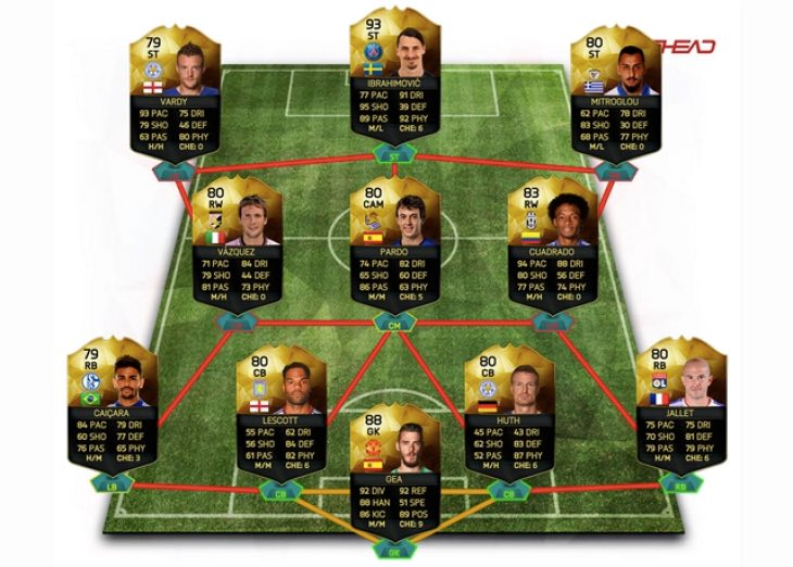 totw-22-predictions