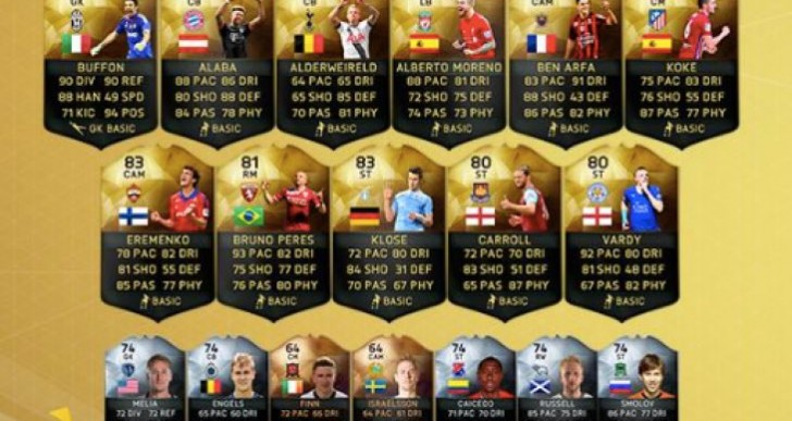 FIFA 16 TOTW 31 lineup confirmed